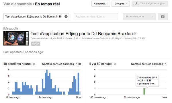rapport-temps-reel-youtube-analytics
