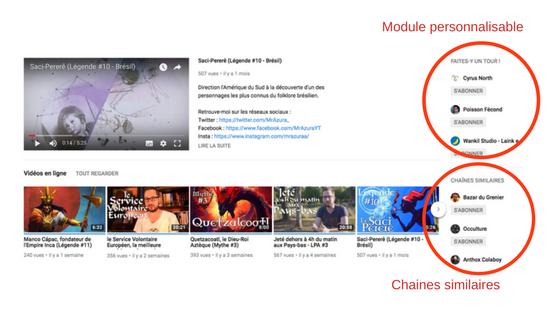 Cross Promotion YouTube